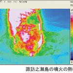 噴火の熱映像